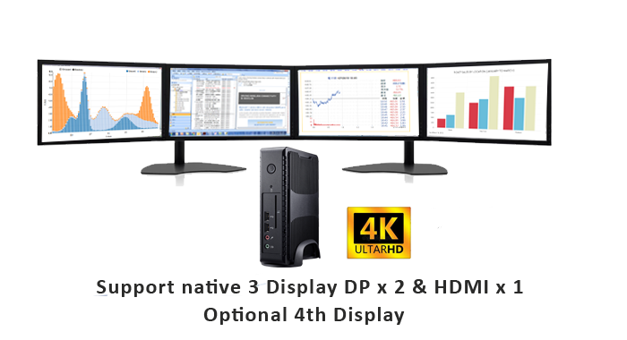 Clientron Thin Client F620, Support 4K Resolution and up to 4th Display