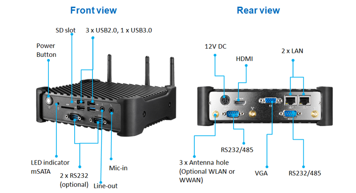 Thin Client Network Diagram | It800 Industry Thin Client Thin Client Clientron Crop Thin