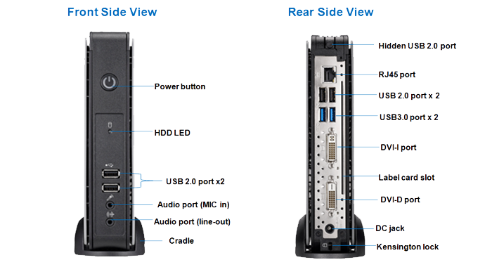 Clientron Thin Client L810 I/O Drawing
