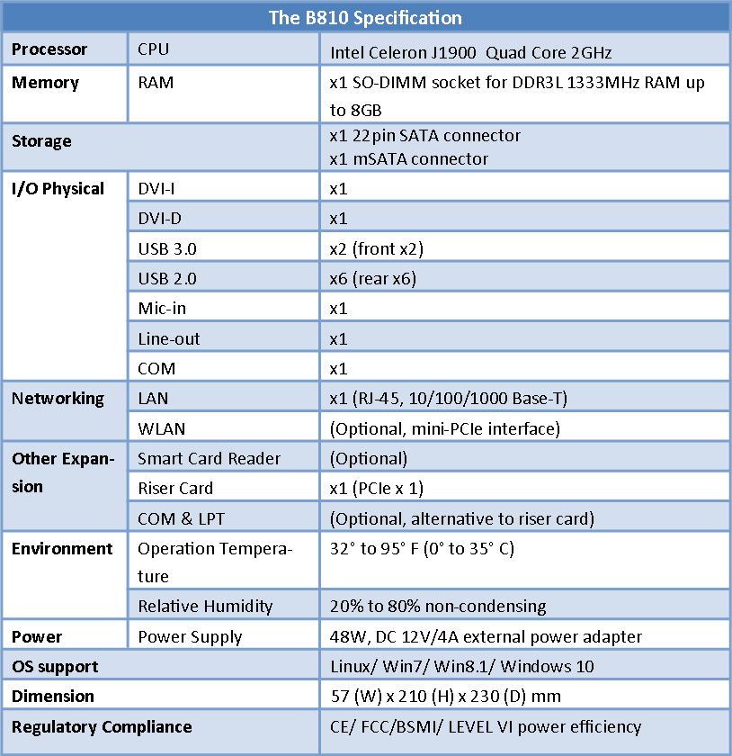 Thin Client B810 Specification
