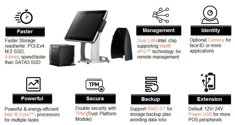 wide screen high performance printer POS terminal
