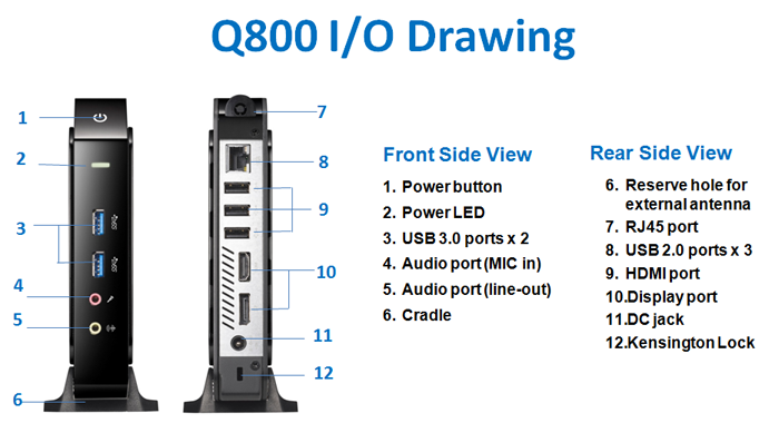 Clientron Thin Client Q800 IO Drawing