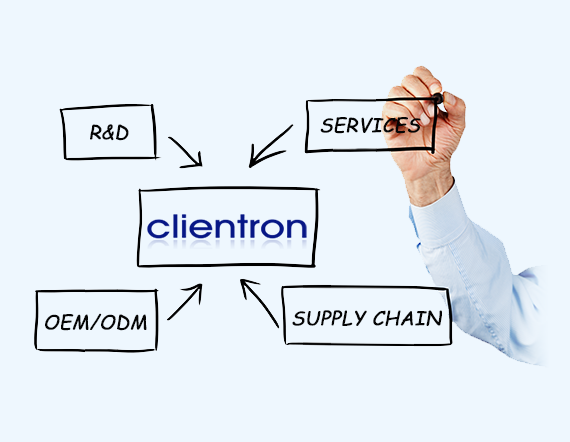 Clientron provides reliable thin client and POS terminal service