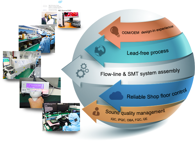 POS system manufacturer, POS provider, thin client provider, thin client manufacturer