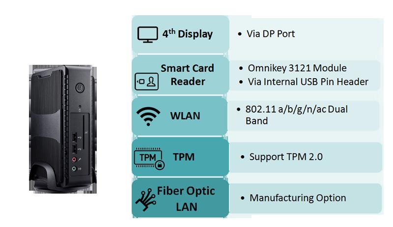 F620 thin client